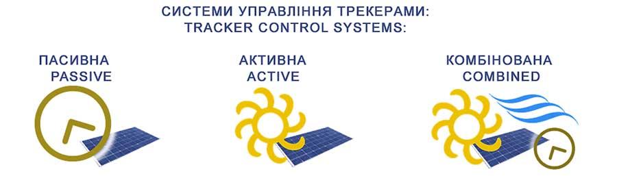 solar tracker control systems системи управляння трекерами