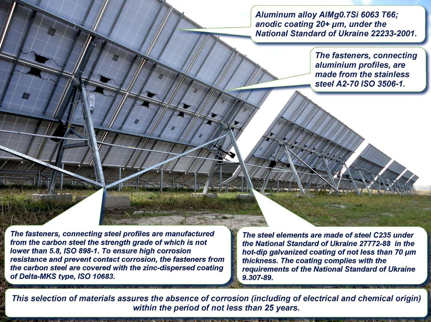 materials of the structures aluminium stainless steel quality US Solar